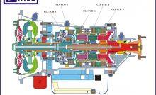 Allison Transmission service manual PDF   Truckmanualshub com