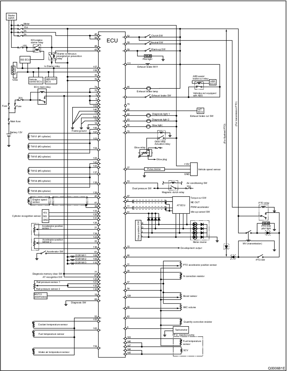 Mitsubishi Fuso Fighter ECU External Wiring Diagram